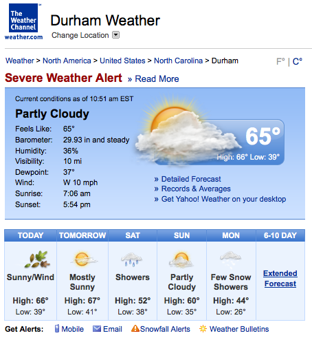 Durham NC weather