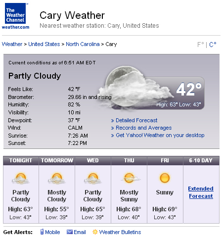 Cary Weather